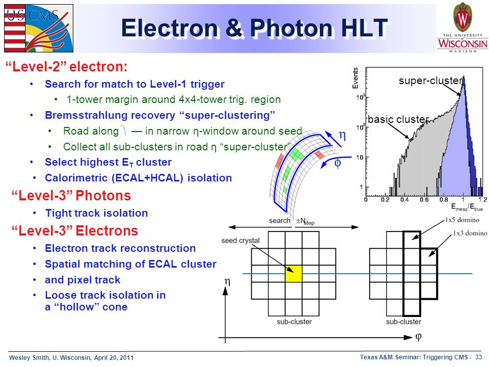 """Wesley Smith, U. Wisconsin, April 20, 2011 Texas A&M Seminar: Triggering CMS - 33 Electron & Photon HLT """"Level-2"""" electron: Search for match to Level-"""