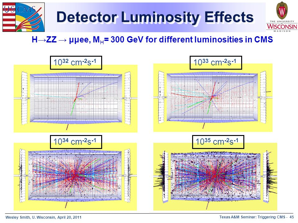 Wesley Smith, U. Wisconsin, April 20, 2011 Texas A&M Seminar: Triggering CMS - 45 Detector Luminosity Effects H→ZZ → μμee, M H = 300 GeV for different