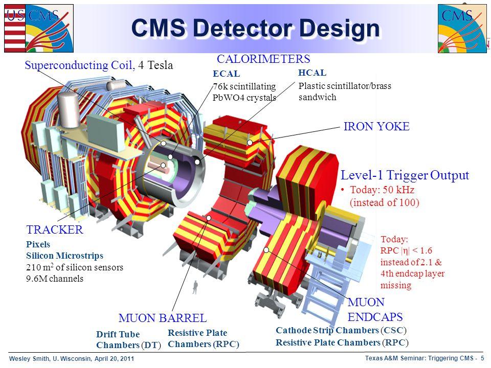 Wesley Smith, U. Wisconsin, April 20, 2011 Texas A&M Seminar: Triggering CMS - 5 CMS Detector Design MUON BARREL CALORIMETERS Pixels Silicon Microstri