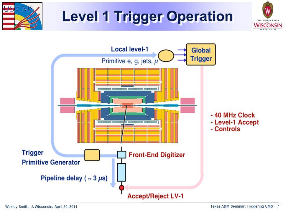 Wesley Smith, U. Wisconsin, April 20, 2011 Texas A&M Seminar: Triggering CMS - 7 Level 1 Trigger Operation