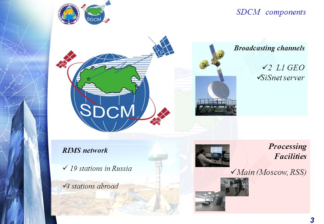 3 SDCM components Processing Facilities Main (Moscow, RSS) RIMS network 19 stations in Russia 4 stations abroad Broadcasting channels 2 L1 GEO SiSnet server