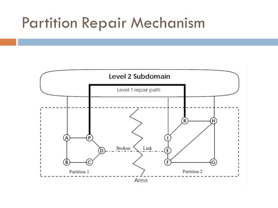Partition Repair Mechanism