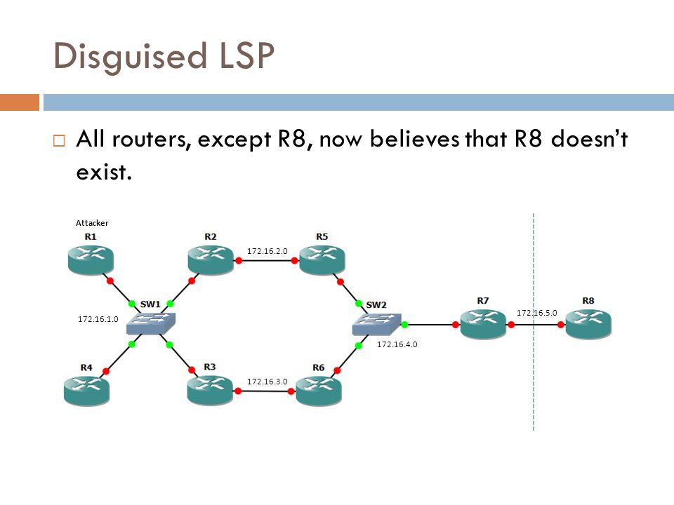 Disguised LSP  All routers, except R8, now believes that R8 doesn't exist.