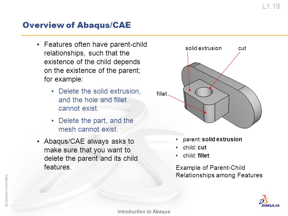 L1.19 Introduction to Abaqus Overview of Abaqus/CAE parent: solid extrusion child: cut child: fillet Example of Parent-Child Relationships among Featu