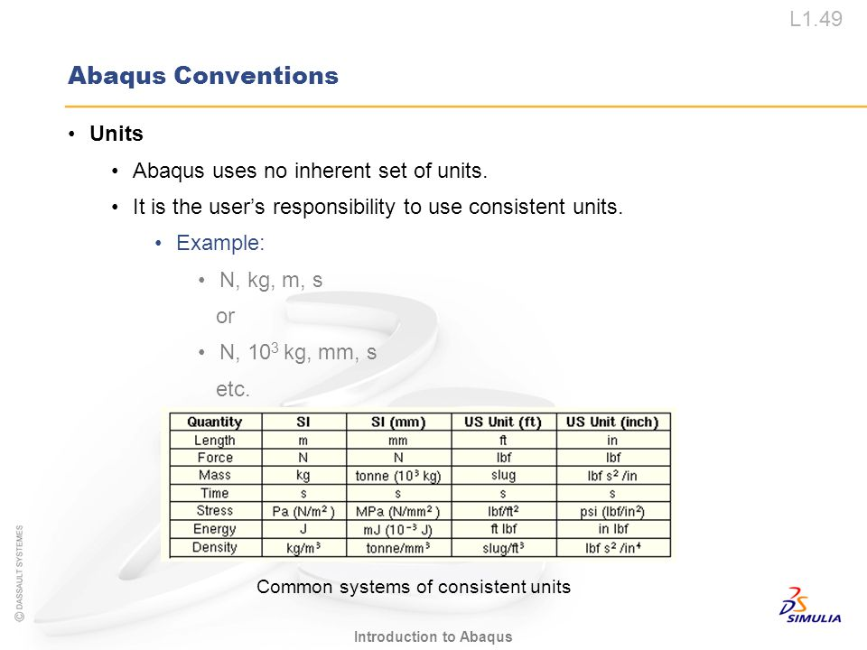L1.49 Introduction to Abaqus Abaqus Conventions Units Abaqus uses no inherent set of units. It is the user's responsibility to use consistent units. E