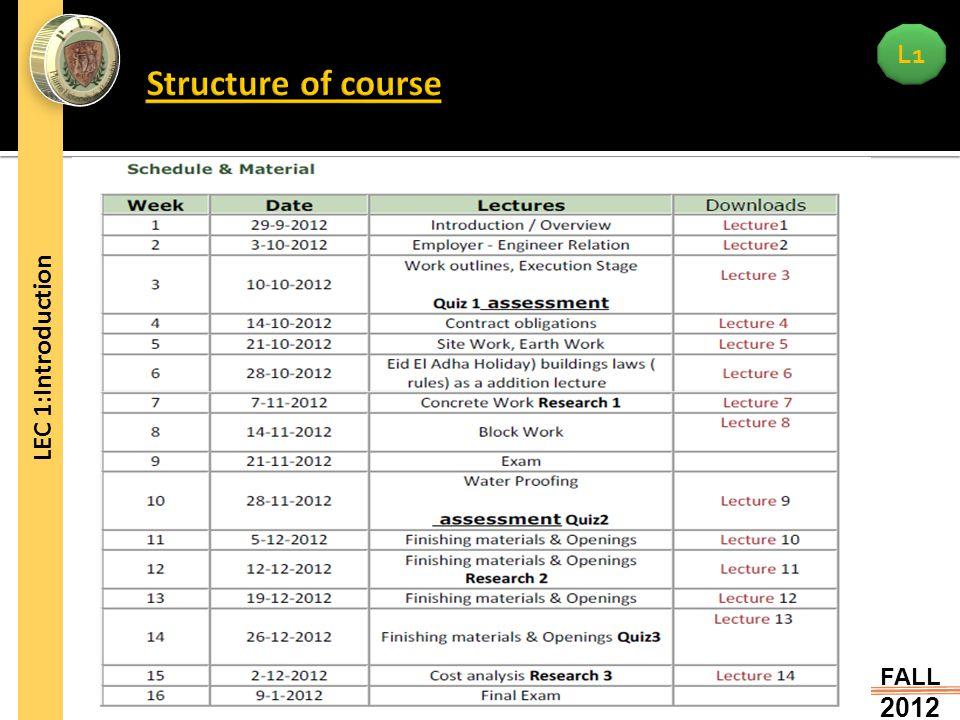 L1 FALL 2012  Course assessment:  1.Midterm Exam 15 % 2.