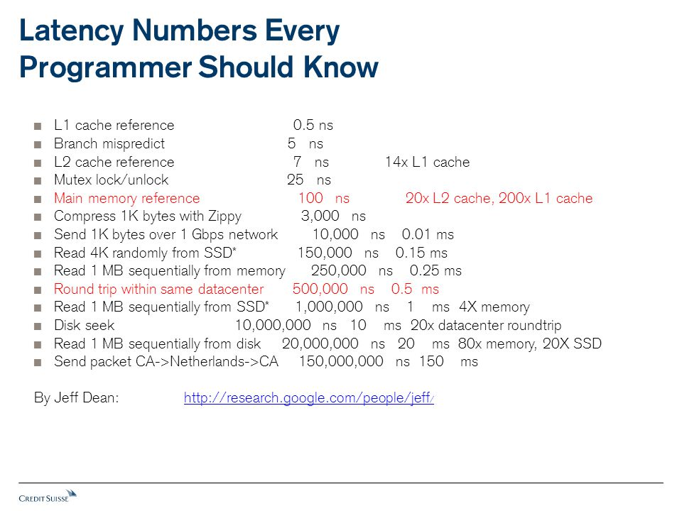 Latency Numbers Every Programmer Should Know  L1 cache reference 0.5 ns  Branch mispredict 5 ns  L2 cache reference 7 ns 14x L1 cache  Mutex lock/