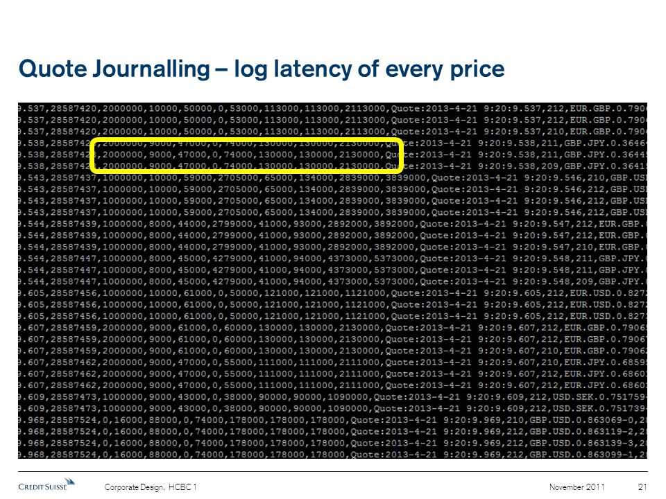 Quote Journalling – log latency of every price November 2011Corporate Design, HCBC 1 21