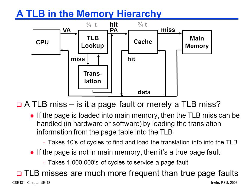 CSE431 Chapter 5B.12Irwin, PSU, 2008 A TLB in the Memory Hierarchy  A TLB miss – is it a page fault or merely a TLB miss.