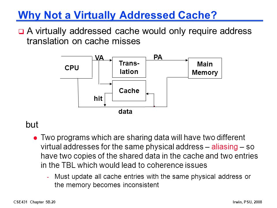 CSE431 Chapter 5B.20Irwin, PSU, 2008 Why Not a Virtually Addressed Cache?  A virtually addressed cache would only require address translation on cach