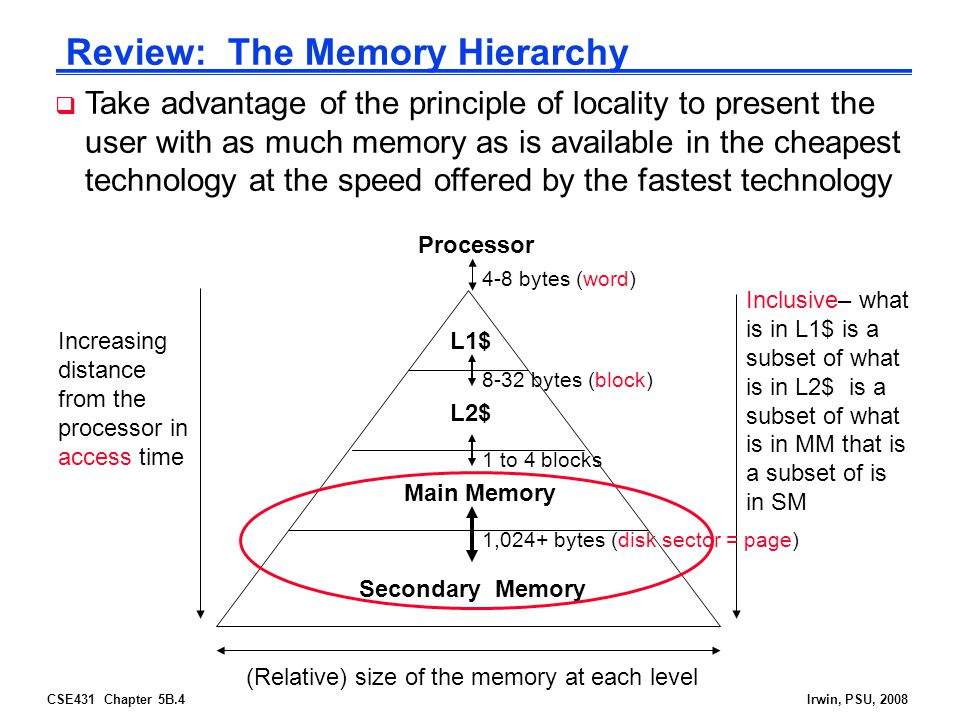 CSE431 Chapter 5B.4Irwin, PSU, 2008 Review: The Memory Hierarchy Increasing distance from the processor in access time L1$ L2$ Main Memory Secondary Memory Processor (Relative) size of the memory at each level Inclusive– what is in L1$ is a subset of what is in L2$ is a subset of what is in MM that is a subset of is in SM 4-8 bytes (word) 1 to 4 blocks 1,024+ bytes (disk sector = page) 8-32 bytes (block)  Take advantage of the principle of locality to present the user with as much memory as is available in the cheapest technology at the speed offered by the fastest technology