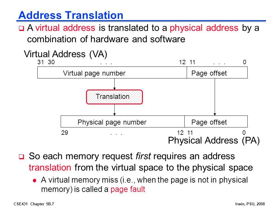 CSE431 Chapter 5B.7Irwin, PSU, 2008 Address Translation Virtual Address (VA) Page offsetVirtual page number 31 30...
