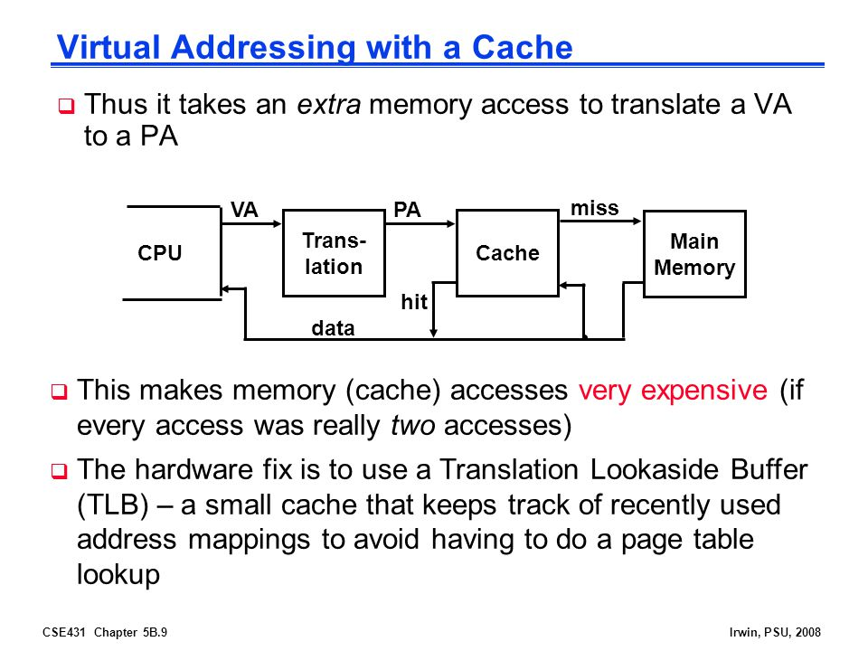 CSE431 Chapter 5B.9Irwin, PSU, 2008 Virtual Addressing with a Cache  Thus it takes an extra memory access to translate a VA to a PA CPU Trans- lation Cache Main Memory VAPA miss hit data  This makes memory (cache) accesses very expensive (if every access was really two accesses)  The hardware fix is to use a Translation Lookaside Buffer (TLB) – a small cache that keeps track of recently used address mappings to avoid having to do a page table lookup