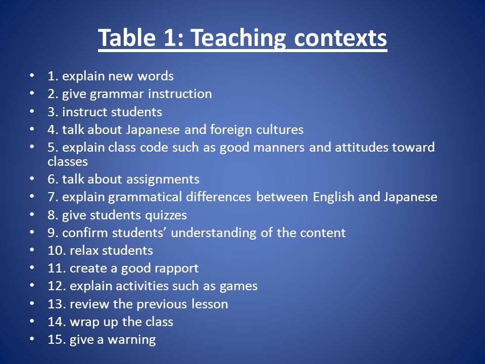Table 1: Teaching contexts 1. explain new words 2.