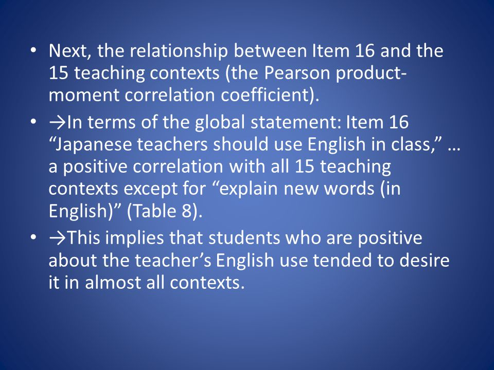 Next, the relationship between Item 16 and the 15 teaching contexts (the Pearson product- moment correlation coefficient).
