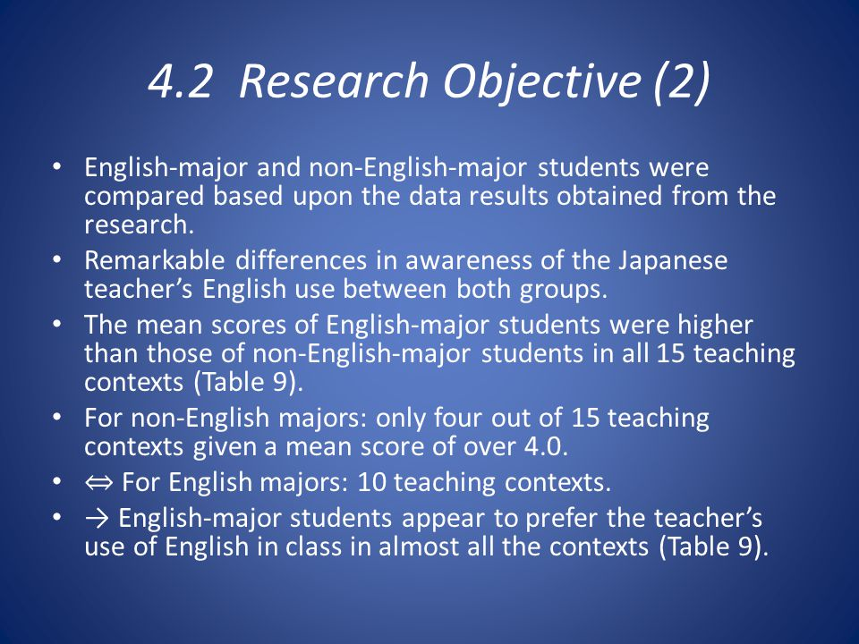 4.2 Research Objective (2) English-major and non-English-major students were compared based upon the data results obtained from the research.