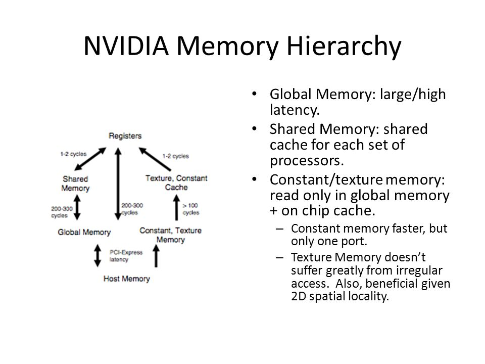 NVIDIA Memory Hierarchy Global Memory: large/high latency.
