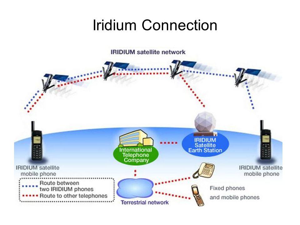 Iridium Connection
