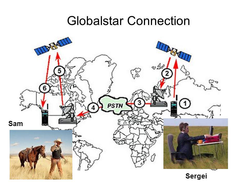 Globalstar Connection Sergei Sam