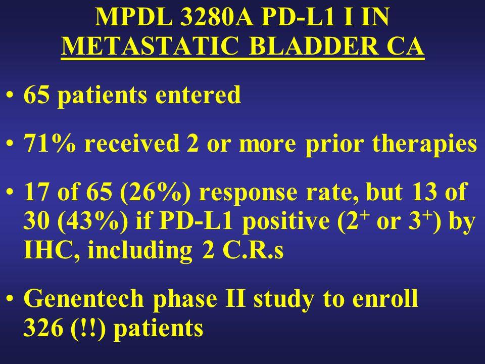 SUMMARY Testis cancer Bladder cancer Renal cell cancer Castrate resistant prostate cancer