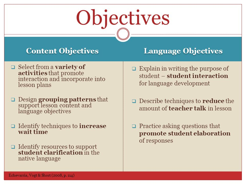 Content Objectives Language Objectives  Explain in writing the purpose of student – student interaction for language development  Describe techniques to reduce the amount of teacher talk in lesson  Practice asking questions that promote student elaboration of responses Objectives Echevarria, Vogt & Short (2008, p.