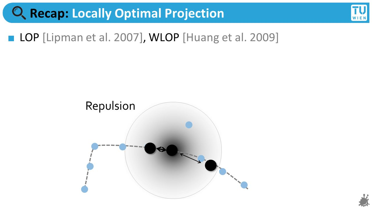 Recap: Locally Optimal Projection Repulsion LOP [Lipman et al. 2007], WLOP [Huang et al. 2009]