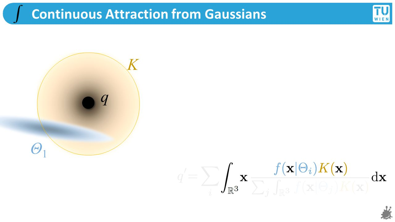 Continuous Attraction from Gaussians K q Θ1Θ1