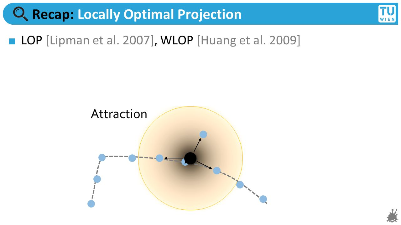 Recap: Locally Optimal Projection Attraction LOP [Lipman et al. 2007], WLOP [Huang et al. 2009]