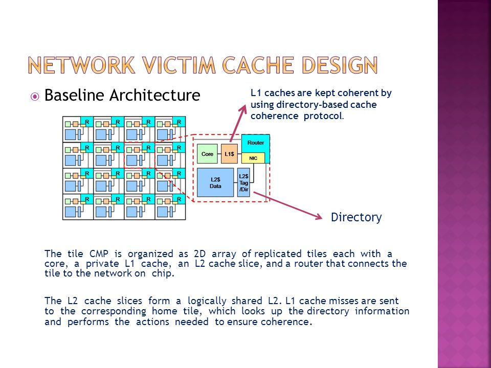  Baseline Architecture The tile CMP is organized as 2D array of replicated tiles each with a core, a private L1 cache, an L2 cache slice, and a router that connects the tile to the network on chip.