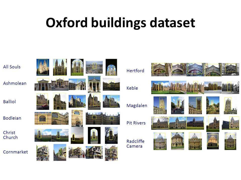 Oxford buildings dataset