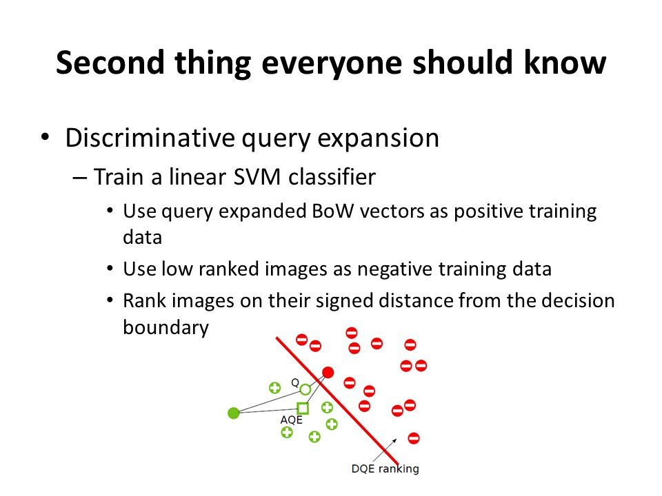 Second thing everyone should know Discriminative query expansion – Train a linear SVM classifier Use query expanded BoW vectors as positive training data Use low ranked images as negative training data Rank images on their signed distance from the decision boundary
