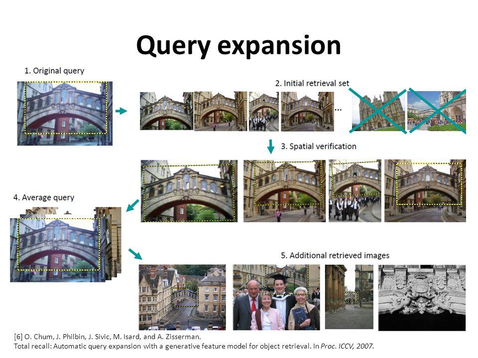 Query expansion [6] O.Chum, J. Philbin, J. Sivic, M.