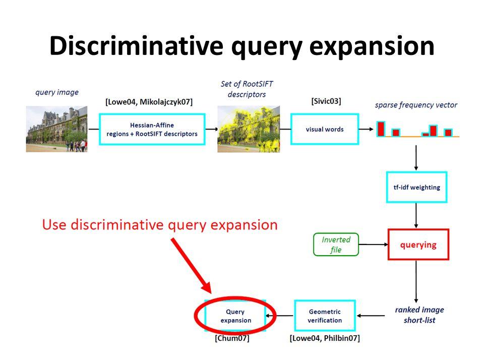 Discriminative query expansion