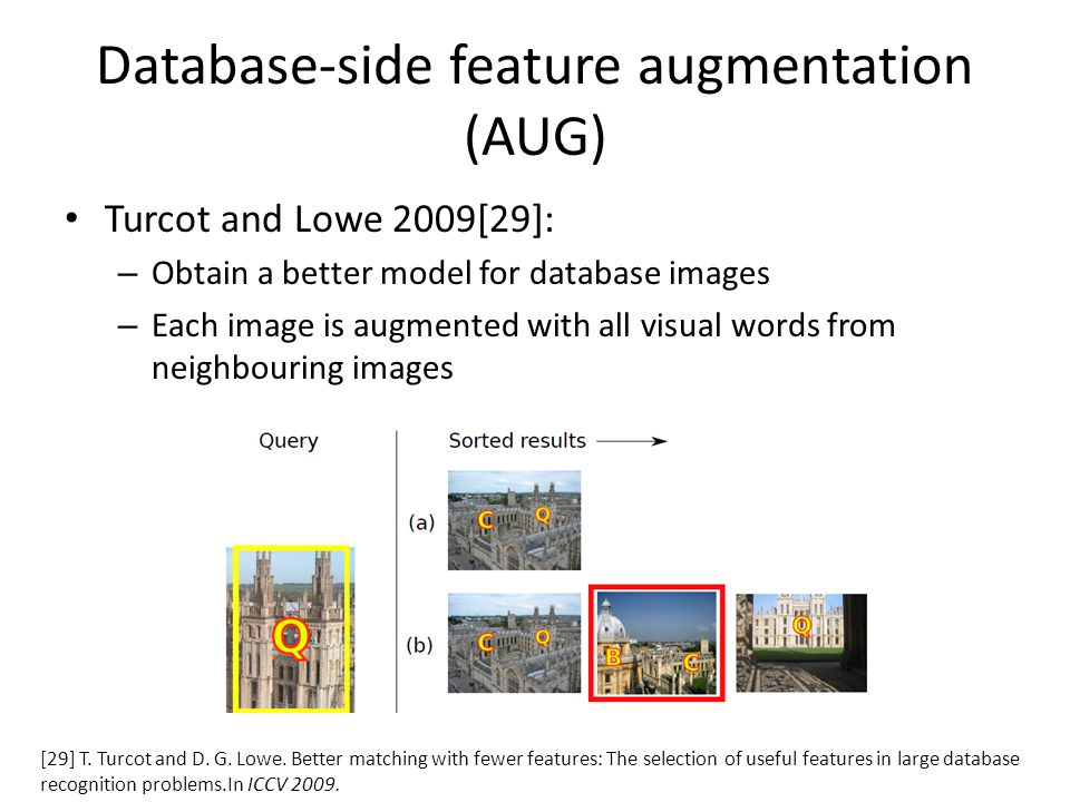 Database-side feature augmentation (AUG) Turcot and Lowe 2009[29]: – Obtain a better model for database images – Each image is augmented with all visual words from neighbouring images [29] T.