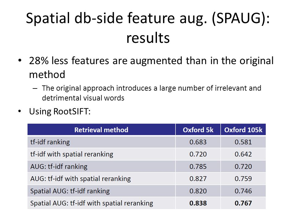 Spatial db-side feature aug.