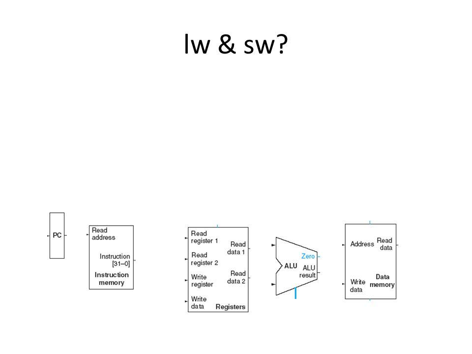 lw & sw