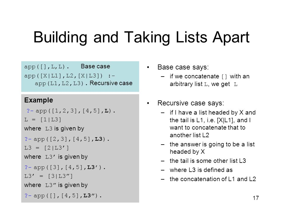 17 Building and Taking Lists Apart app([],L,L). Base case app([X|L1],L2,[X|L3]) :- app(L1,L2,L3).