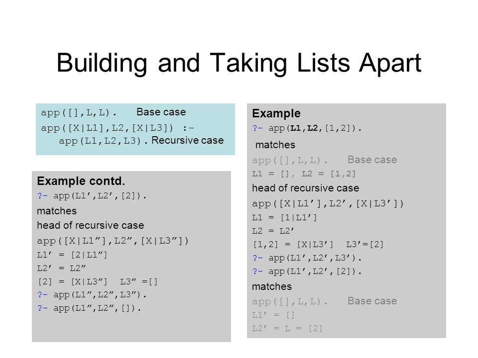 22 Building and Taking Lists Apart app([],L,L). Base case app([X|L1],L2,[X|L3]) :- app(L1,L2,L3).