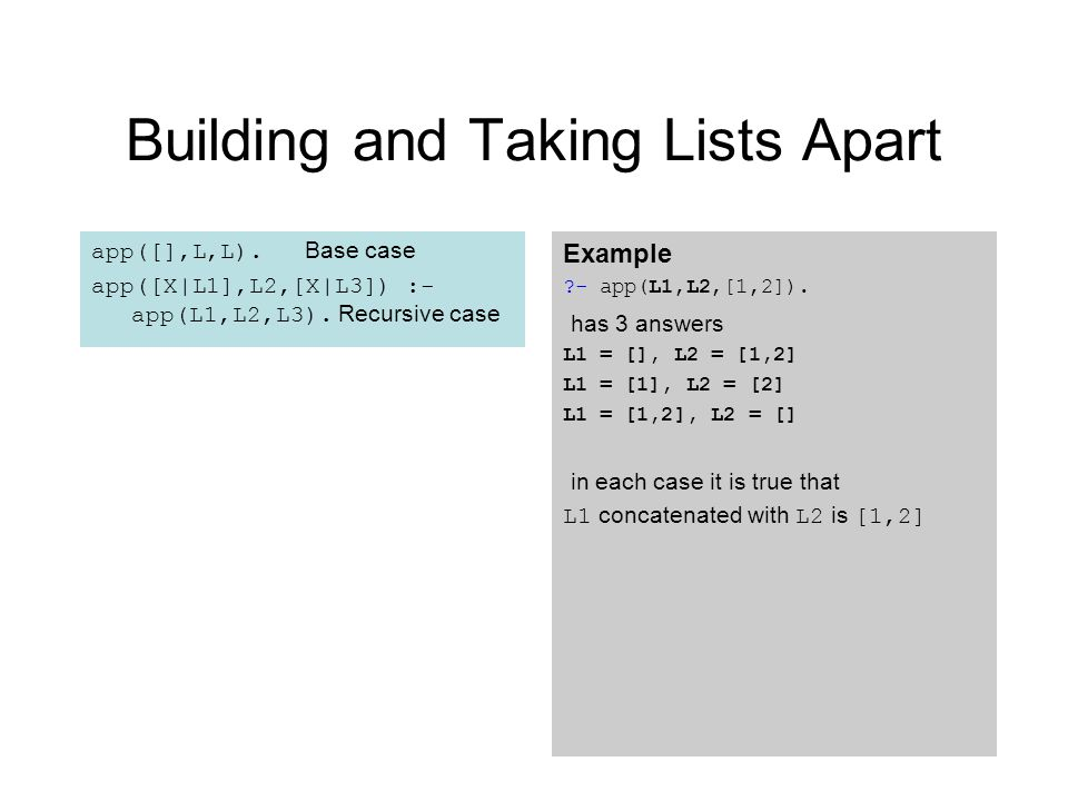 24 Building and Taking Lists Apart app([],L,L). Base case app([X|L1],L2,[X|L3]) :- app(L1,L2,L3).