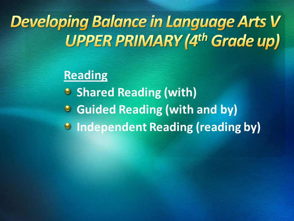 Reading Shared Reading (with) Guided Reading (with and by) Independent Reading (reading by)