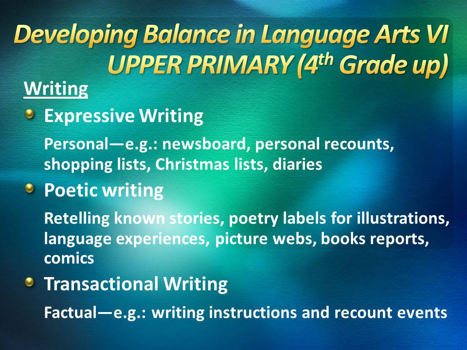 Writing Expressive Writing Personal—e.g.: newsboard, personal recounts, shopping lists, Christmas lists, diaries Poetic writing Retelling known storie
