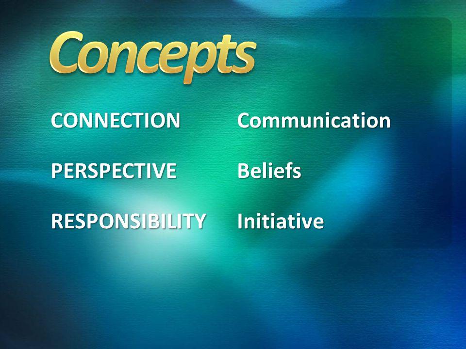 CONNECTIONCommunication PERSPECTIVEBeliefs RESPONSIBILITYInitiative