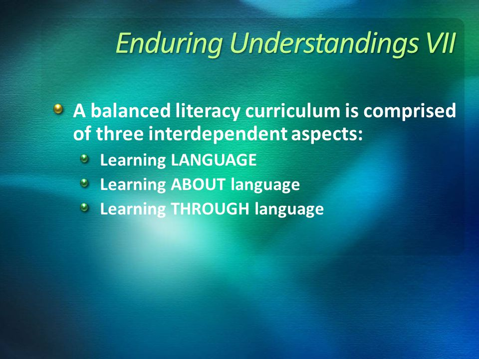 Enduring Understandings VII A balanced literacy curriculum is comprised of three interdependent aspects: Learning LANGUAGE Learning ABOUT language Lea