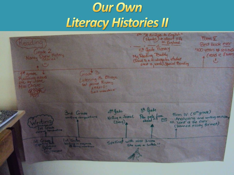 Enduring Understandings VII A balanced literacy curriculum is comprised of three interdependent aspects: Learning LANGUAGE Learning ABOUT language Learning THROUGH language