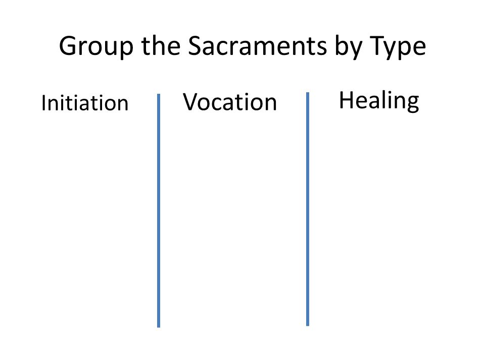 Group the Sacraments by Type Initiation Healing Vocation