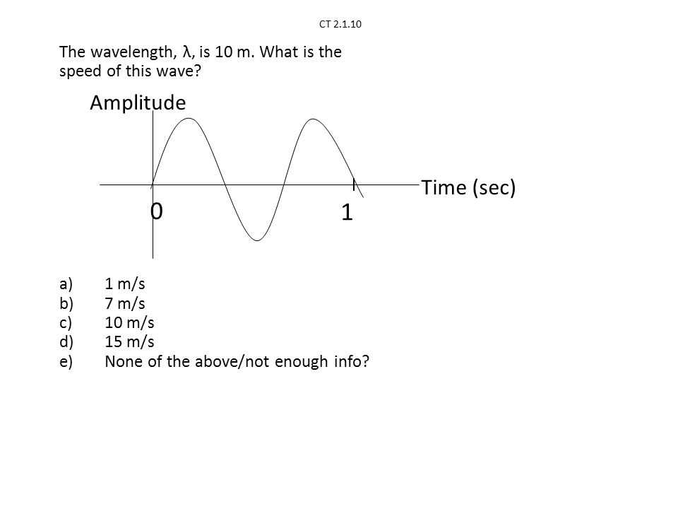 The wavelength, λ, is 10 m. What is the speed of this wave.
