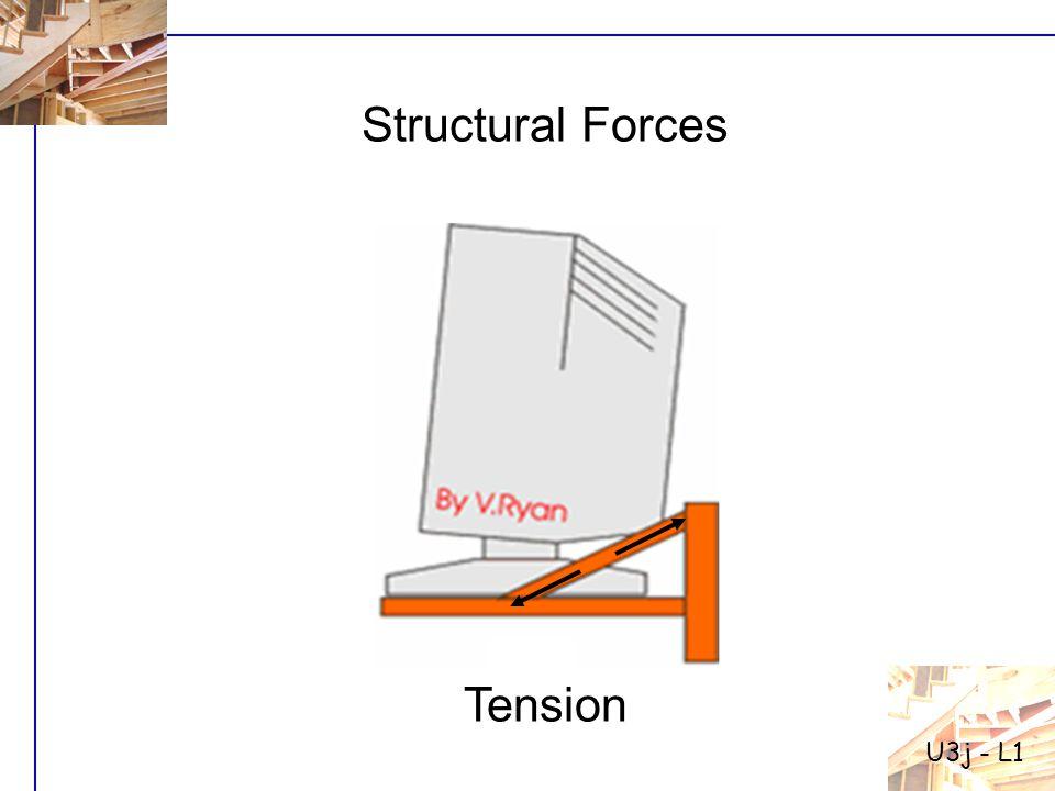 Structural Forces Tension U3j - L1