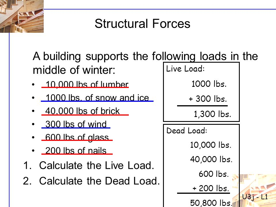 Structural Forces A building supports the following loads in the middle of winter: 10,000 lbs of lumber 1000 lbs.