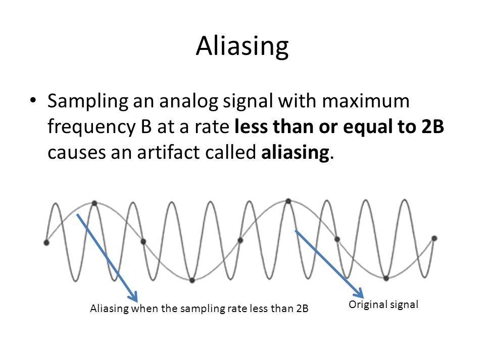 Aliasing Sampling an analog signal with maximum frequency B at a rate less than or equal to 2B causes an artifact called aliasing. Aliasing when the s