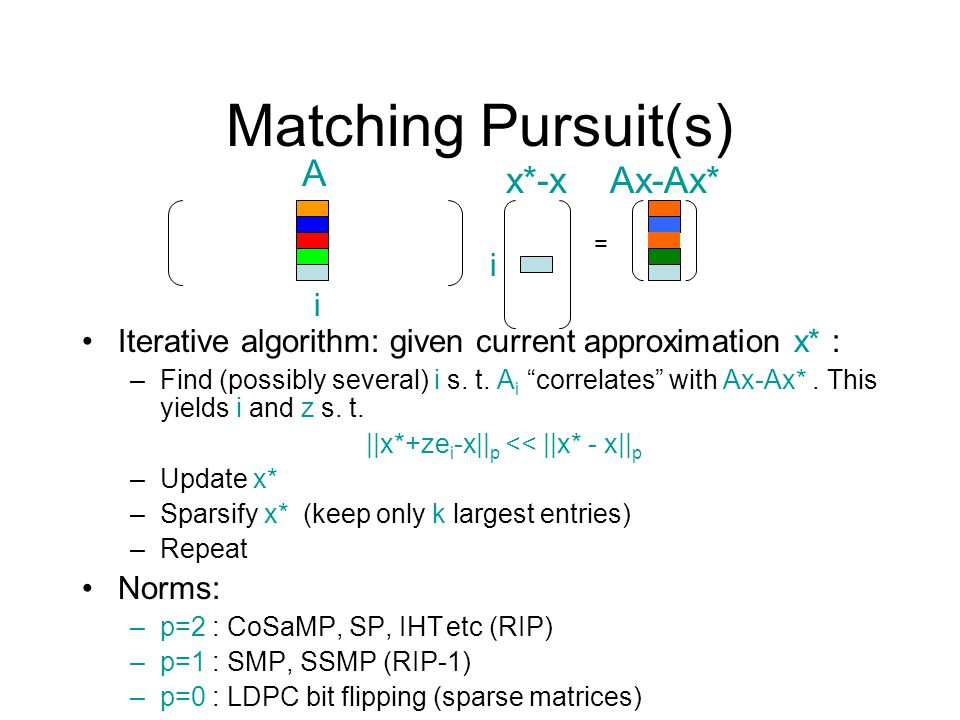 Sequential Sparse Matching Pursuit [Berinde-Indyk'09] Algorithm: –x*=0 –Repeat T times Repeat S=O(k) times –Find i and z that minimize* ||A(x*+ze i )-Ax|| 1 –x* = x*+ze i Sparsify x* (set all but k largest entries of x* to 0) Similar to SMP, but updates done sequentially A i N(i) x-x* Ax-Ax* * Set z=median[ (Ax*-Ax) N(I).Instead, one could first optimize (gradient) i and then z [ Fuchs'09]